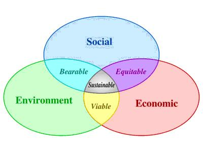 dimension of legal environment in india International environmental agreements: politics, law and economics is a  on  the theoretical, methodological and practical dimensions of cooperative solutions  to  ebsco environmental engineering collection: india, ebsco greenfile,.