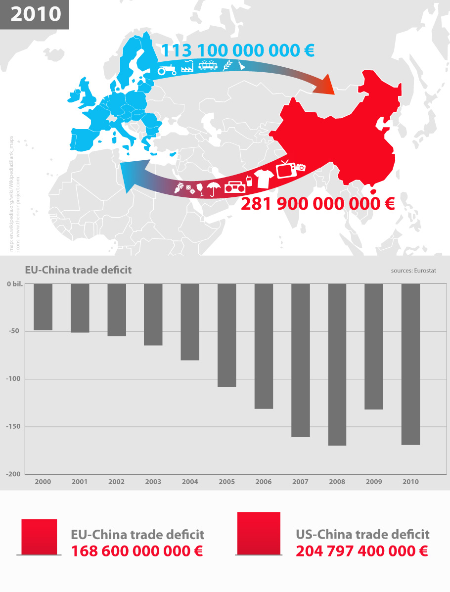 Trade finance china systems