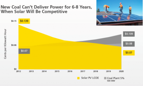 solar-coal-power (1)
