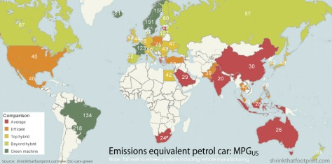 EV carbon footprint comparison